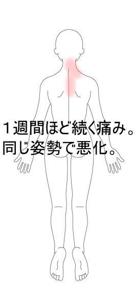 甲骨 痛み 肩 右 の
