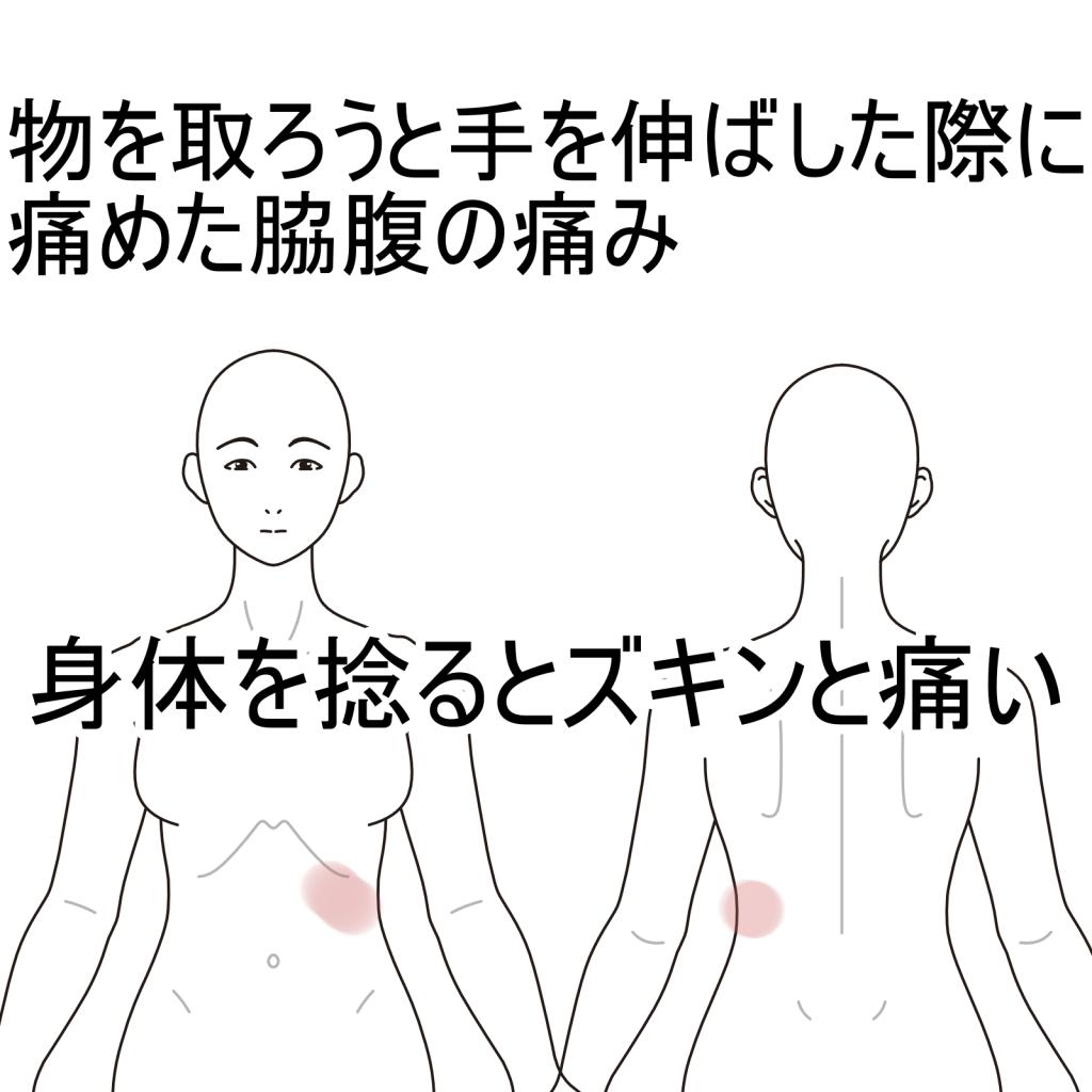 胸 背中 の と 痛み 左