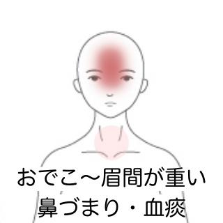 痛い 鼻 の 頭