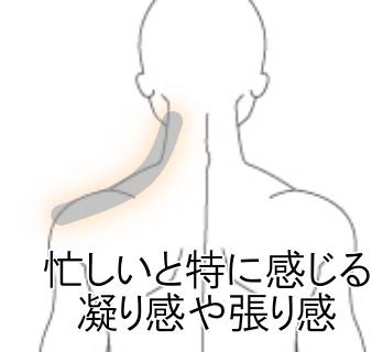 肩こり左の肩