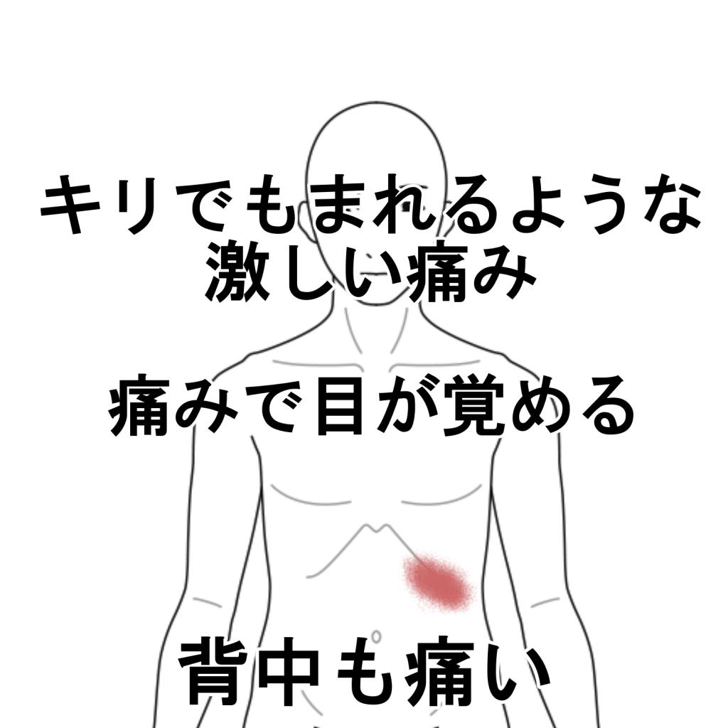 ツボ 痛み 胃 の