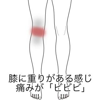 痛み スクワット 膝