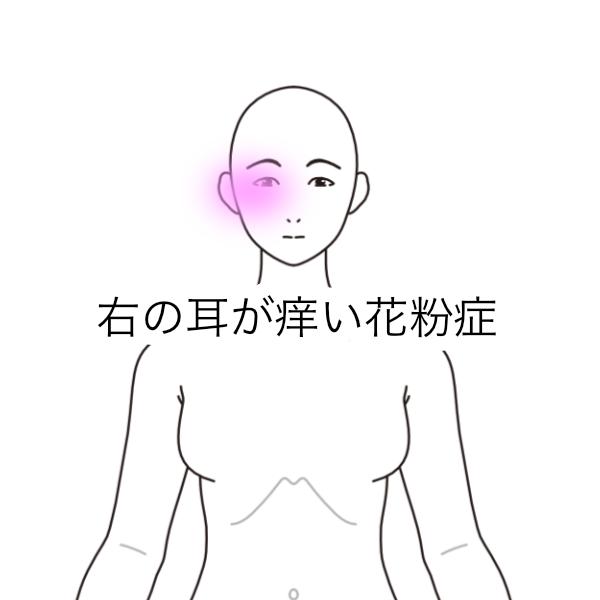 症 ツボ 花粉