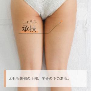 承扶(しょうふ)|足の太陽膀胱経|SHF