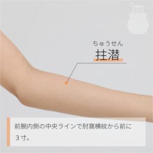 拄潜(ちゅうせん)