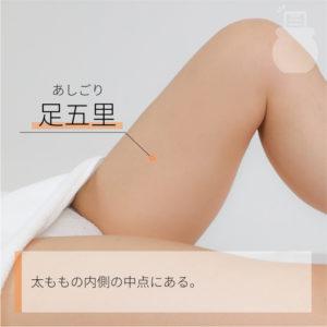 足五里(あしごり)|足の厥陰肝経|LR10 Zuwuli