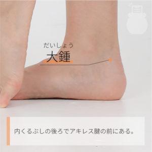 大鍾(だいしょう)|足の少陰腎経|KI4 Dazhong