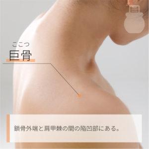 巨骨(ここつ)|手の陽明大腸経|LI16 Jugu