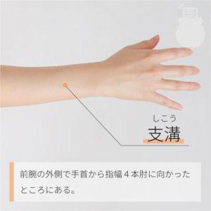 支溝(しこう)|手の少陽三焦経|TE6 Zhigou
