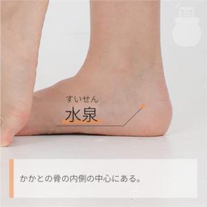 水泉(すいせん)|足の少陰腎経|KI5 Shuiquan