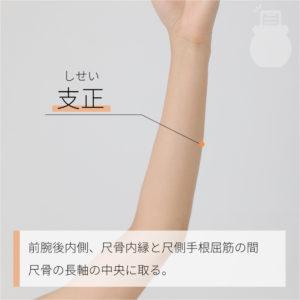 支正(しせい)|手の太陽小腸経|S17