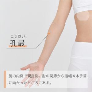 孔最(こうさい)|手の太陰肺経|LU6 Kongzui